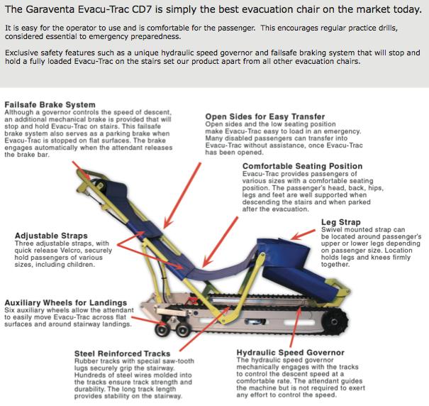 Garaventa Evacu Trac Emergency Stair Evacuation Lift For
